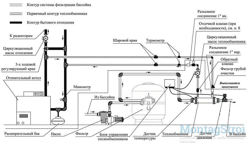 Система подогрева бассейна теплообменник Кожухотрубный испаритель ONDA LPE 680 Назрань