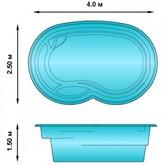 Композитный бассейн ГАРДА 4x2.5x1.5 м Fiberpools
