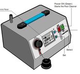 Блок питания для роботов MAGNUM AS07128-SP